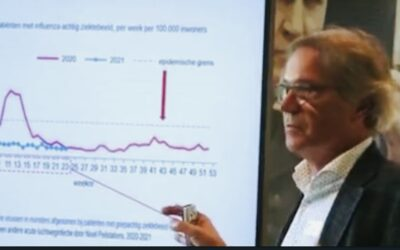 Professor Theo Schetter: Ligt het bewijs voor onze neus? Is de pandemie al voorbij sinds mei 2020?